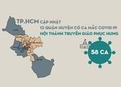 13 quận huyện có ca COVID-19 và chùm bệnh liên quan Hội thánh