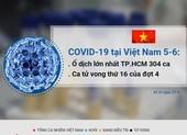COVID-19 ở Việt Nam đến 5-6, thêm 2 ca tử vong có bệnh nền