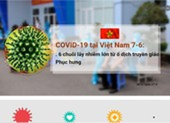 COVID-19 ở Việt Nam ngày 7-6: 6 chuỗi lây lớn từ ổ dịch điểm nhóm Hội thánh