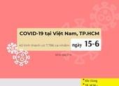 Tin COVID-19 trưa 15-6: TP.HCM có 6 chuỗi lây nhiễm chưa rõ nguồn gốc