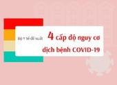 Bộ Y tế đề xuất bốn cấp độ nguy cơ về dịch COVID-19