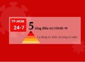 Dịch COVID-19 ở TP.HCM ngày 24-7: Số ca từ khi giãn cách, chiến lược tháp 5 tầng