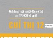 Infographic: Tình hình mới, người dân có thể rời TP.HCM về quê?