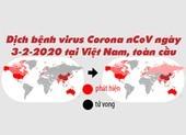 Đến 3-2-2020, dịch Corona đã lan đến đâu?