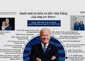 Hành trình từ biến cố đến Nhà Trắng của ông Joe Biden