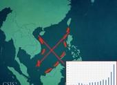 Trung Quốc lợi dụng khoa học để phát tán đường lưỡi bò
