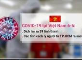 COVID-19 ở Việt Nam đến 6-6: Dịch lan ra 39 tỉnh thành