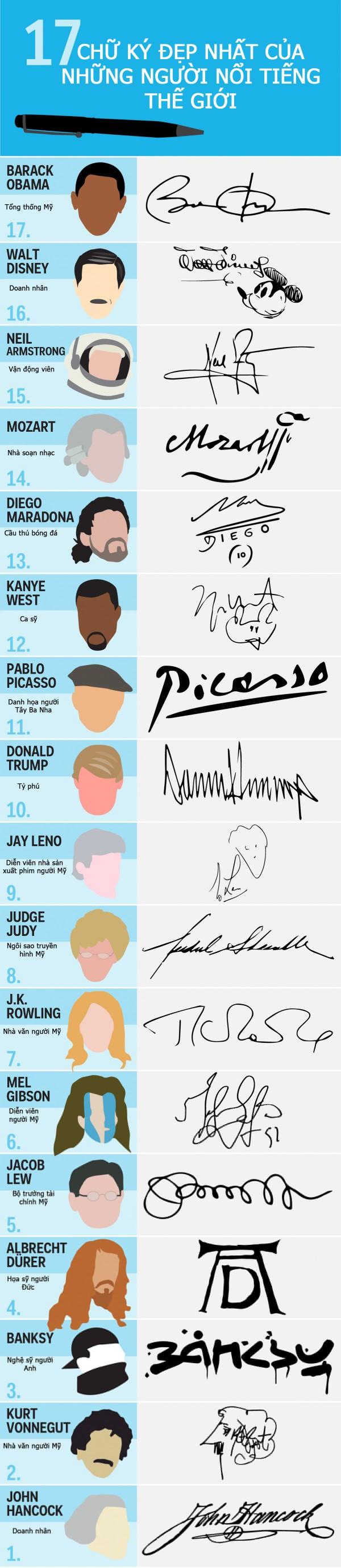 17 chữ ký đẹp nhất trong lịch sử của những người nổi tiếng (1)