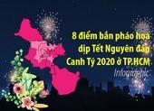 8 điểm bắn pháo hoa dịp Tết Nguyên đán Canh Tý 2020 ở TP.HCM