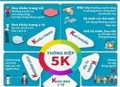 'Thông điệp 5K' sống chung an toàn với đại dịch COVID-19