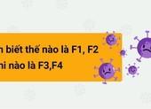 Nhận biết thế nào là F1, F2, khi nào là F3, F4