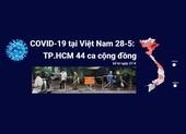 COVID-19 tại Việt Nam sáng 28-5: TP.HCM 44 ca cộng đồng
