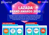 Lazada vinh danh 12 thương hiệu đối tác nổi bật năm 2020
