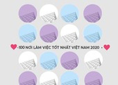 100 nơi làm việc tốt nhất Việt Nam năm 2020