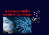 TP.HCM: 4 chùm ca nhiễm COVID-19 ghi nhận đến trưa 27-5
