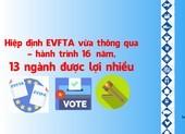 Hiệp định EVFTA: Hành trình 10 năm và 13 ngành được lợi nhiều