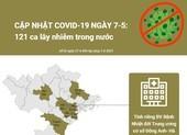 Cập nhật COVID-19 ở Việt Nam 7-5: 121 ca lây nhiễm trong nước