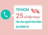 TP.HCM: 25 số điện thoại cần cho người khó khăn do COVID-19