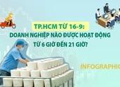 TP.HCM: Từ 16-9, doanh nghiệp nào được hoạt động từ 6 giờ đến 21 giờ?