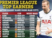 10 ngôi sao lương cao nhất Premier League nếu có Kane