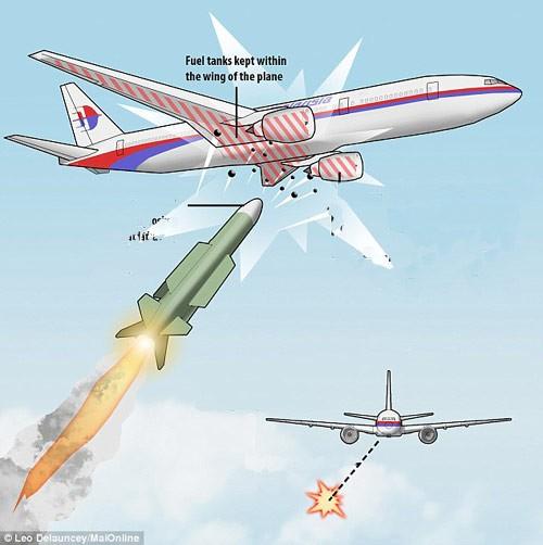 Chuyên gia tái hiện giờ phút cuối của hành khách MH17