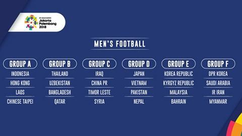 Không bốc thăm lại bóng đá nam Asiad
