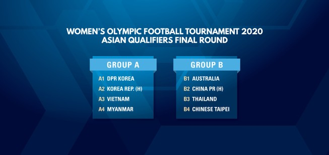 Triều Tiên rút lui, tuyển Việt Nam hy vọng dự Olympic Tokyo