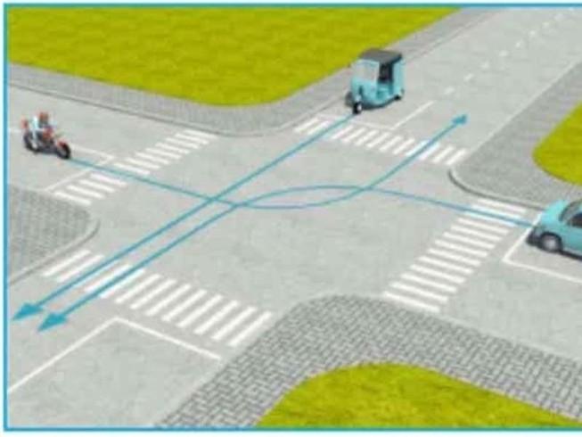 Thế nào là đường ưu tiên, đường giao nhau?