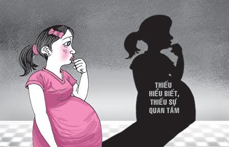 Khi trẻ em làm mẹ trẻ con