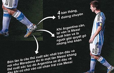 Argentina trên đôi chân Messi