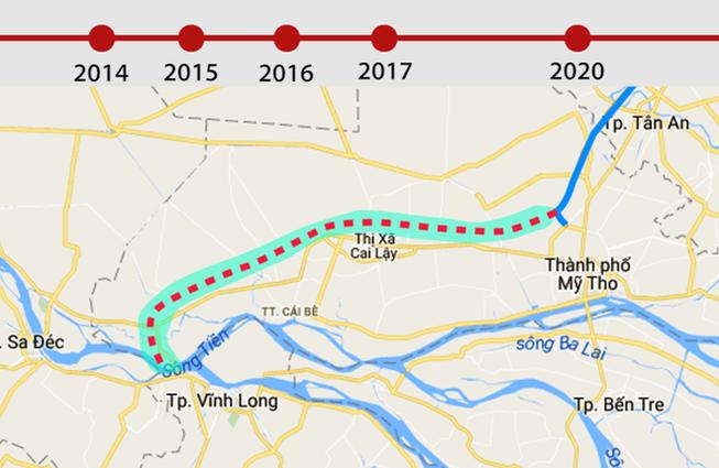 Nguy cơ cao tốc Trung Lương-Mỹ Thuận 'đứt gánh'