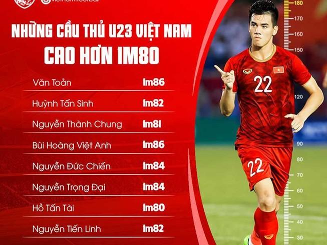 Bóng đá Việt Nam 'thoát lùn' từ khi nào?