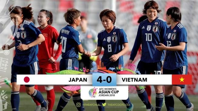 Mất hai trung vệ, tuyển Việt Nam thua Nhật toàn diện