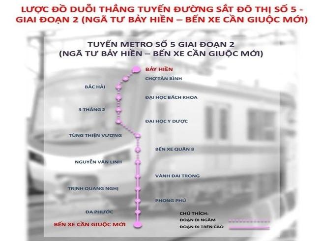 Nghiên cứu khả thi tuyến metro 5 giai đoạn 2