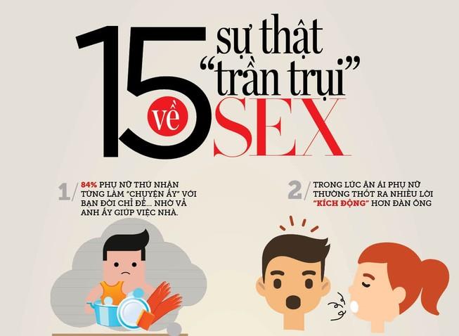 15 sự thật 'trần trụi' về sex
