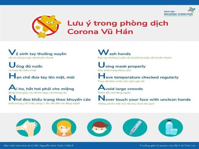 5 chữ cần nhớ, dễ hiểu phòng ngừa virus Corona