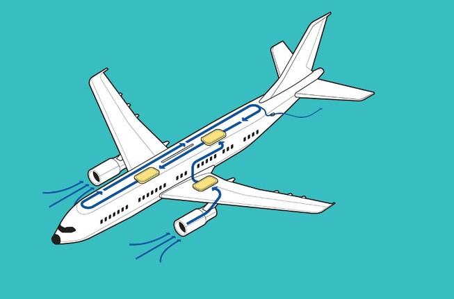 Hệ thống màng lọc trên máy bay ngăn virus ra sao?