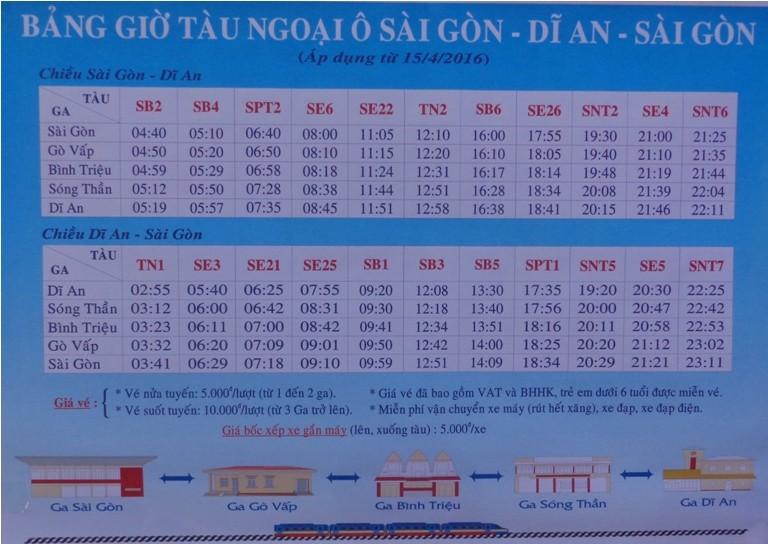 Sài Gòn 'sống lại' những chuyến tàu ngoại ô - ảnh 1