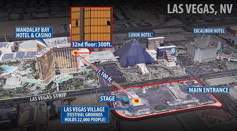 Cảnh tượng hãi hùng phòng riêng 'hung thần' Las Vegas - ảnh 5