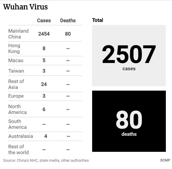 Sau Macau đến lượt Hong Kong cấm dân vùng nhiễm virus Corona - ảnh 1