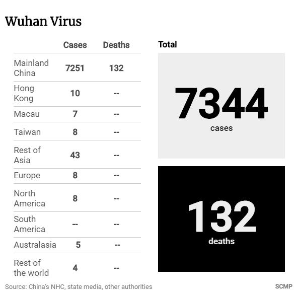Dịch bệnh virus Corona: Những gì biết đến lúc này - ảnh 4
