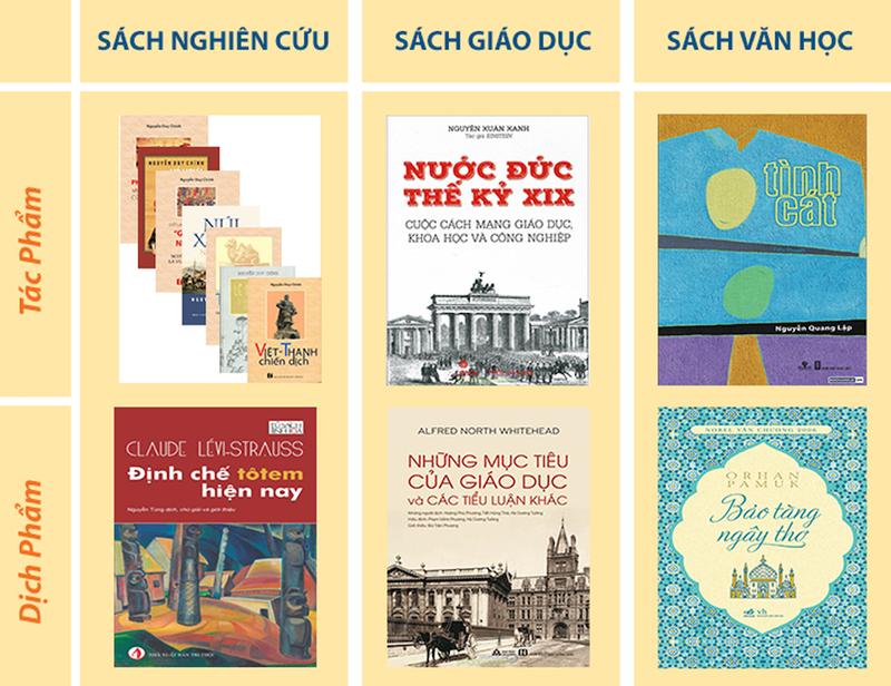 Sách bắt lỗi từ điển GS Nguyễn Lân nhận giải Sách hay - ảnh 2
