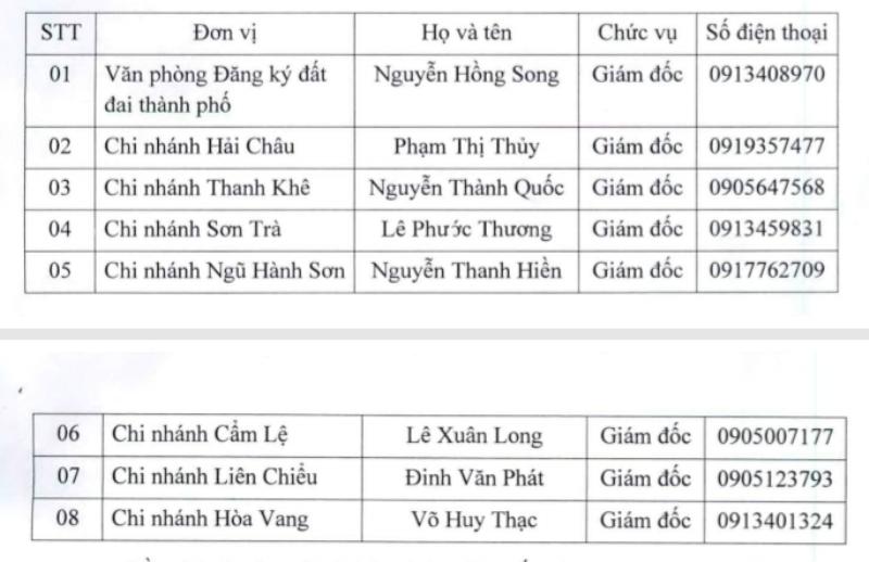 Đà Nẵng dừng tiếp nhận trực tiếp hồ sơ đất đai - ảnh 2