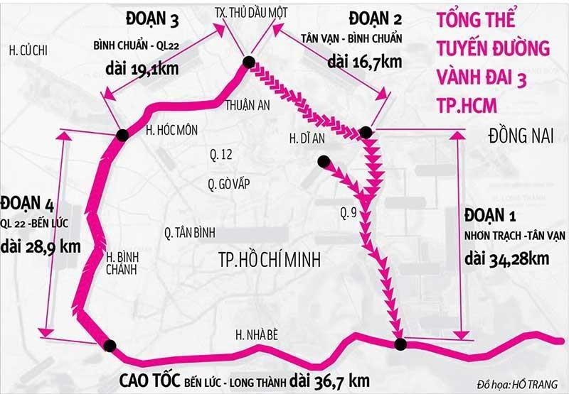 Đồng Nai đã chốt thời gian khởi công đường vành đai 3 - ảnh 1