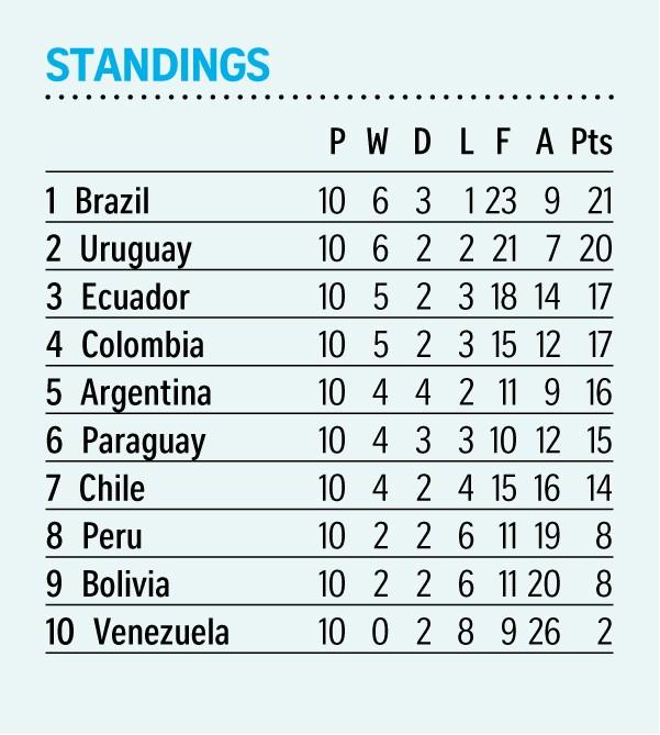 Nếu Argentina bị loại khỏi World Cup thì... - ảnh 3