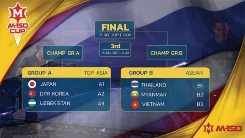 Vì sao Thái Lan mời Việt Nam mà không mời Malaysia? - ảnh 4