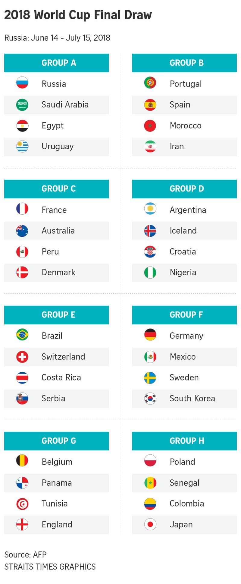 'Argentina ở bảng tử thần' - ảnh 3