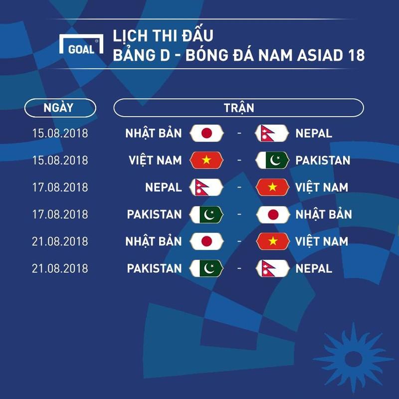 Olympic Việt Nam vào Bình Dương để làm quen khí hậu Indonesia - ảnh 3
