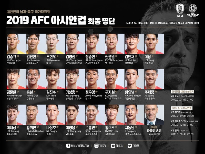 Hàn Quốc đã đến UAE chinh phục Asian Cup sau gần 60 năm - ảnh 1