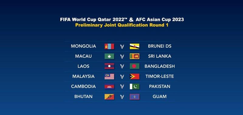 Đông Timor 'chấp' á quân AFF Cup 2018 đá sân nhà? - ảnh 2